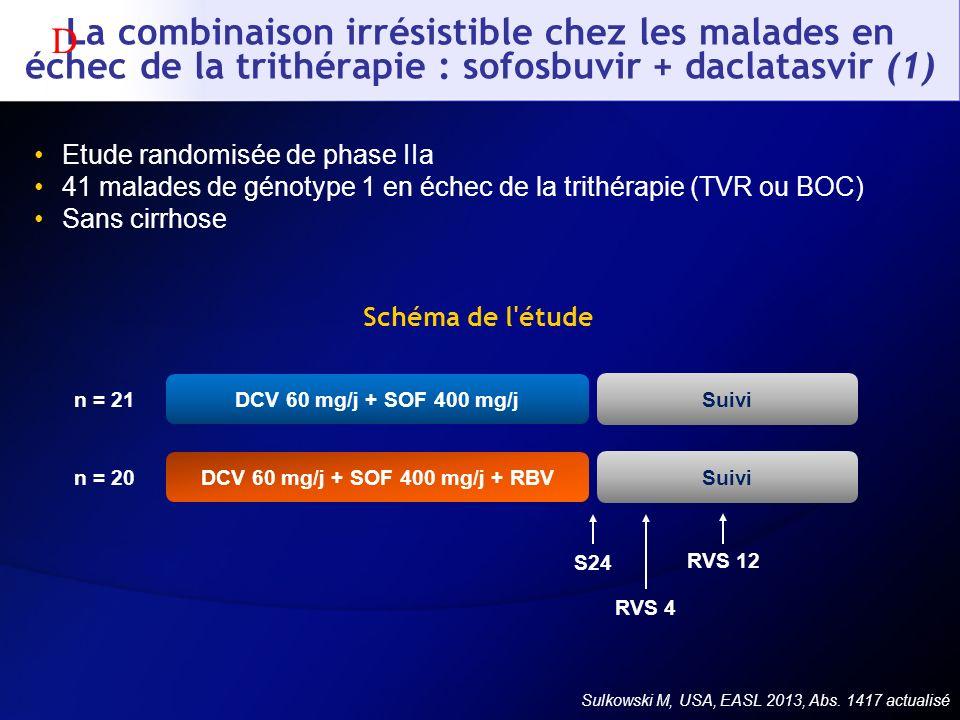 La combinaison irrésistible chez les malades en échec de la trithérapie : sofosbuvir + daclatasvir (1)