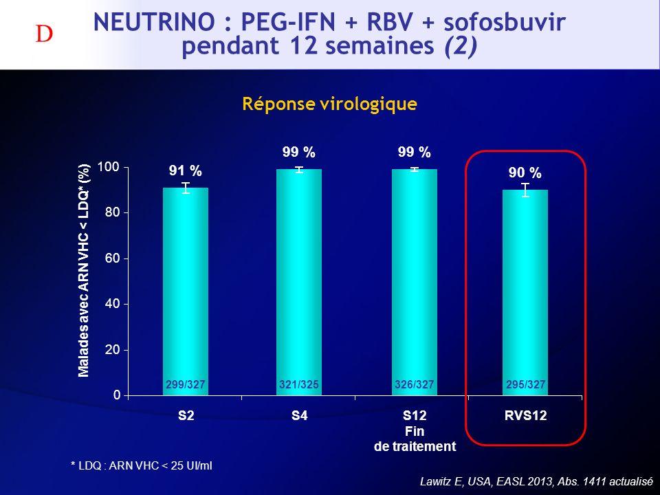 NEUTRINO : PEG-IFN + RBV + sofosbuvir pendant 12 semaines (2)