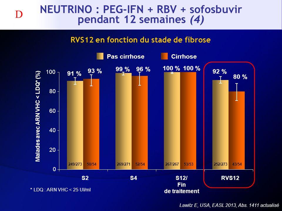 NEUTRINO : PEG-IFN + RBV + sofosbuvir pendant 12 semaines (4)