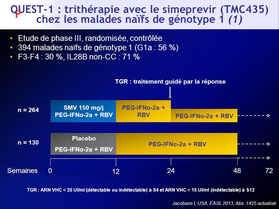 TGR : traitement guidé par la réponse SMV 150 mg/j PEG-IFNα-2a + RBV