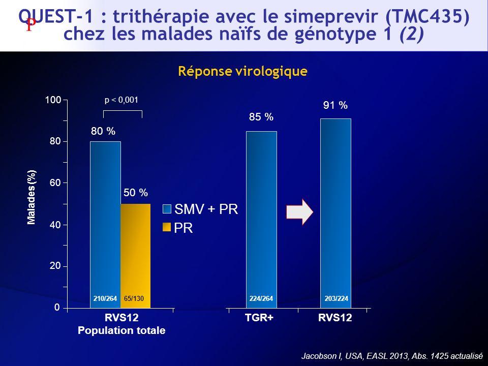 QUEST-1 : trithérapie avec le simeprevir (TMC435) chez les malades naïfs de génotype 1 (2)