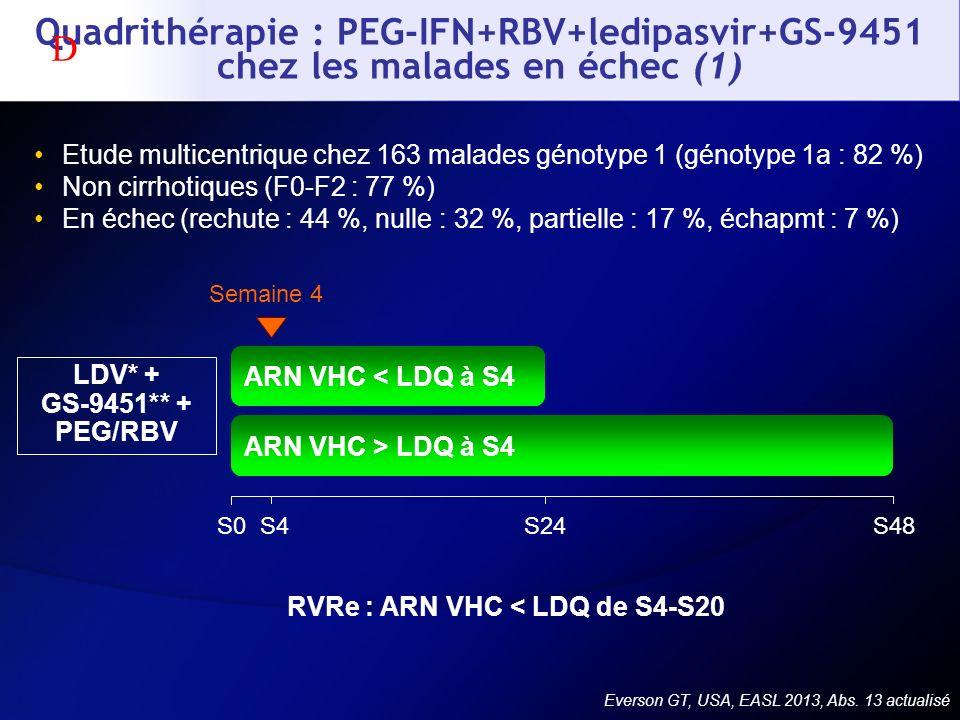 RVRe : ARN VHC < LDQ de S4-S20