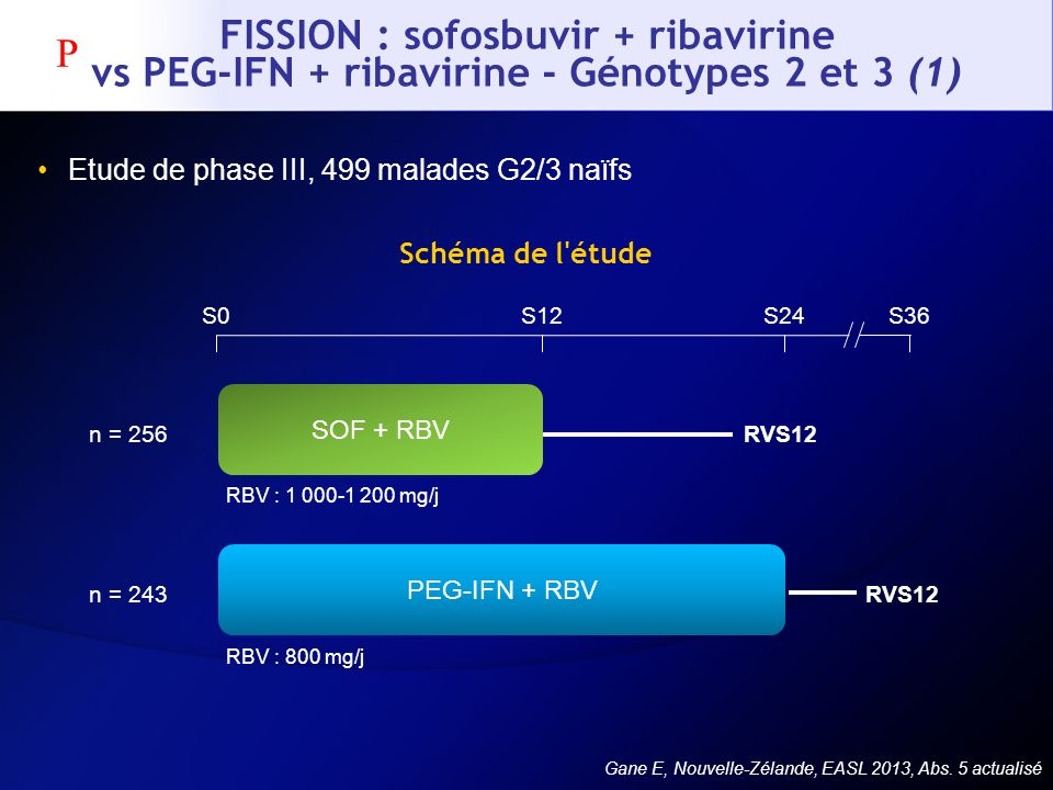 FISSION : sofosbuvir + ribavirine vs PEG-IFN + ribavirine - Génotypes 2 et 3 (1)
