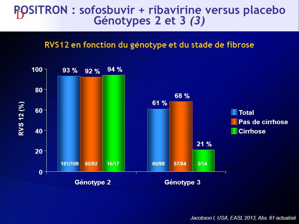 POSITRON : sofosbuvir + ribavirine versus placebo Génotypes 2 et 3 (3)