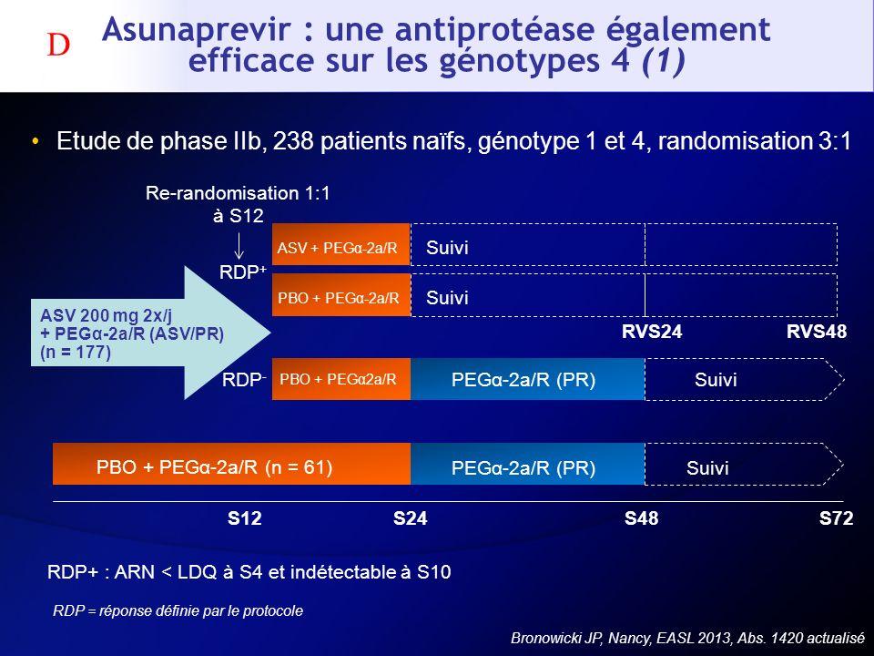 Asunaprevir : une antiprotéase également efficace sur les génotypes 4 (1)