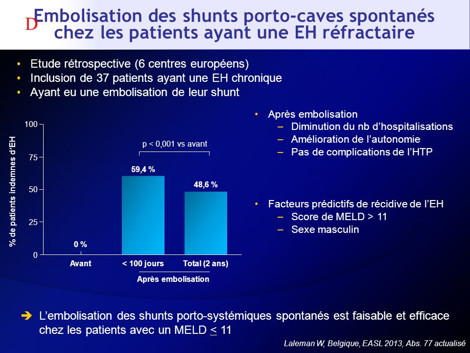 % de patients indemnes d'EH