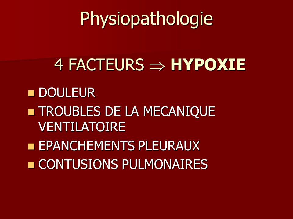 Physiopathologie 4 FACTEURS  HYPOXIE DOULEUR
