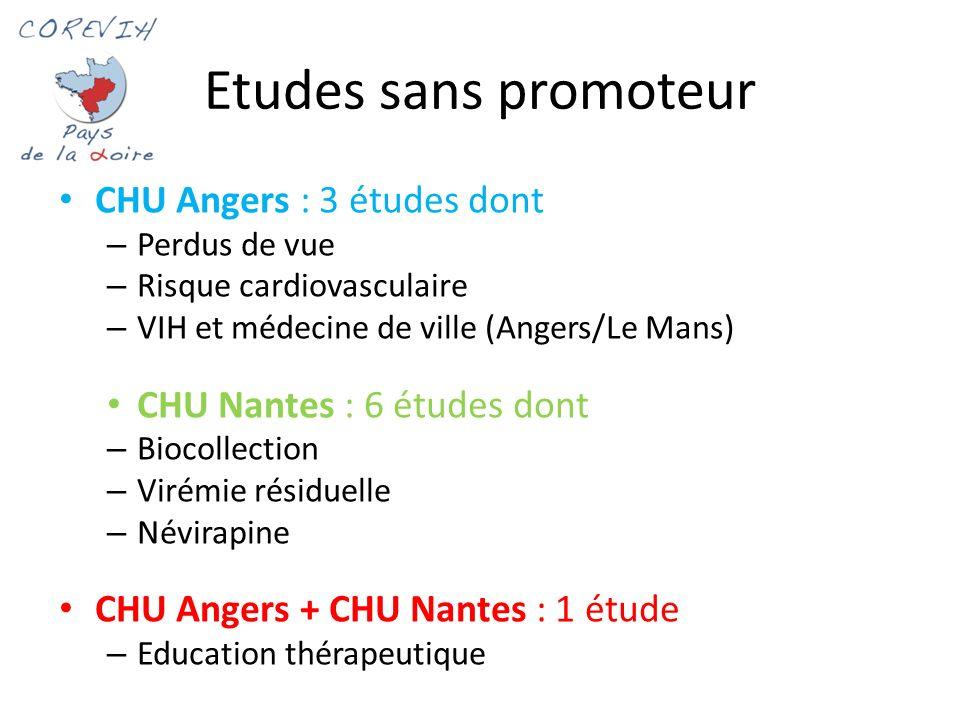 Etudes sans promoteur CHU Angers : 3 études dont
