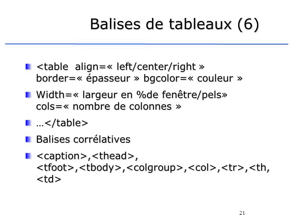 Balises de tableaux (6)<table align=« left/center/right » border=« épasseur » bgcolor=« couleur »