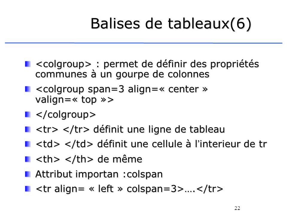 Balises de tableaux(6) <colgroup> : permet de définir des propriétés communes à un gourpe de colonnes.