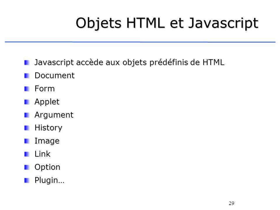 Objets HTML et Javascript