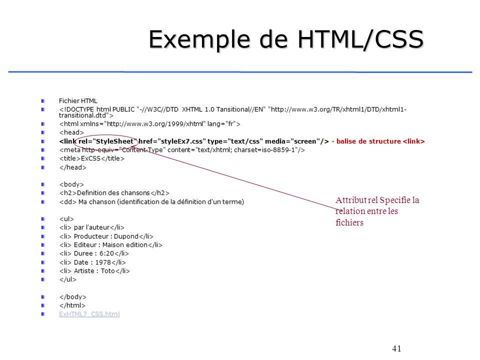 Exemple de HTML/CSSFichier HTML.