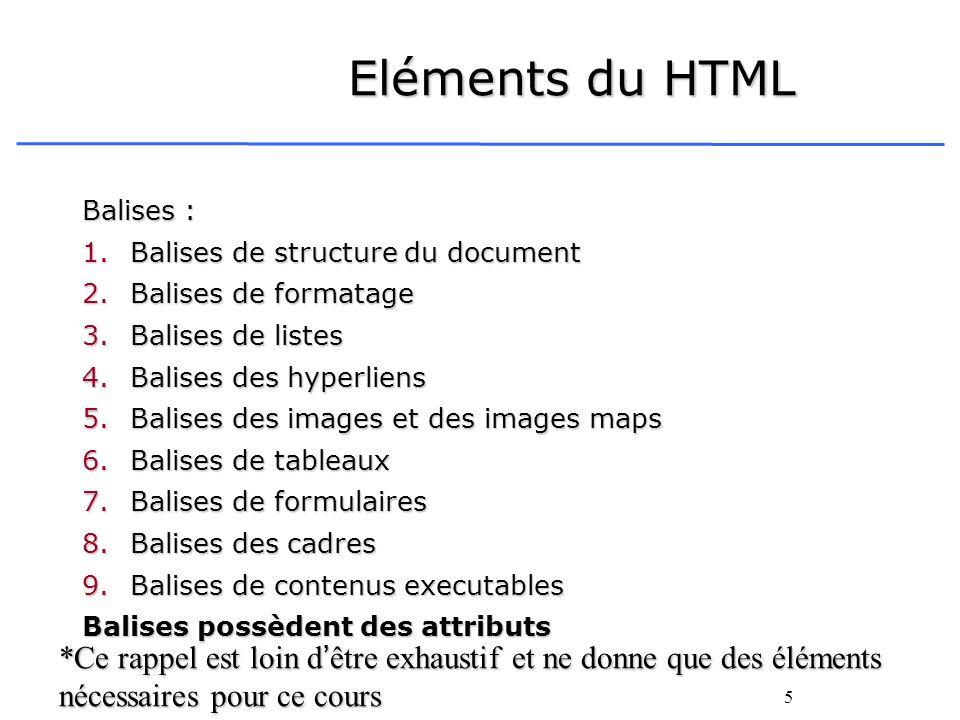 Eléments du HTML Balises : Balises de structure du document. Balises de formatage. Balises de listes.