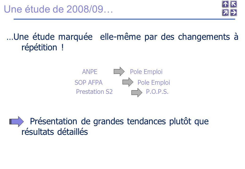 Mars 2004 Une étude de 2008/09… …Une étude marquée elle-même par des changements à répétition ! ANPE Pole Emploi.