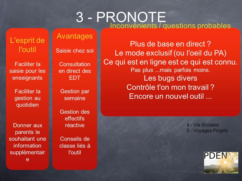 3 - PRONOTE Inconvénients / questions probables Avantages