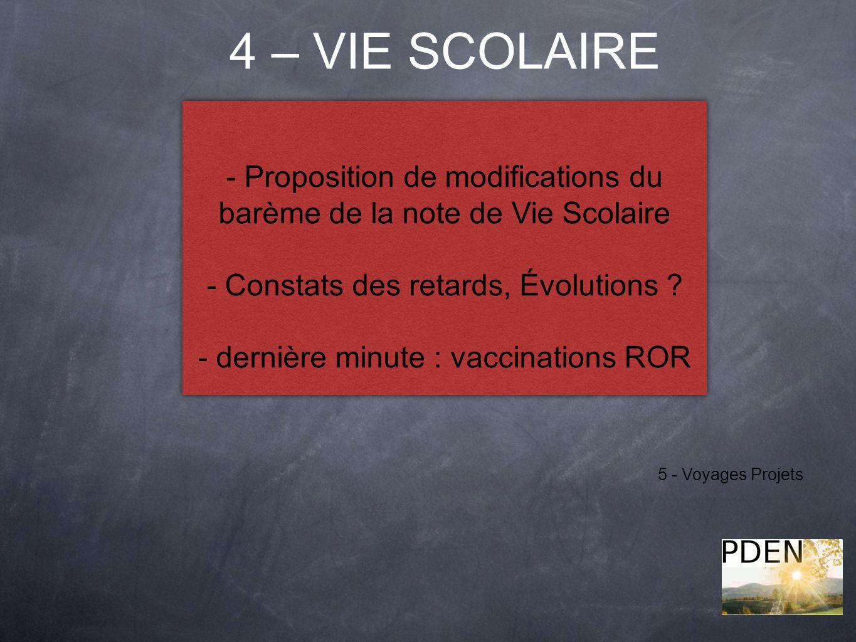 4 – VIE SCOLAIRE - Proposition de modifications du barème de la note de Vie Scolaire. - Constats des retards, Évolutions