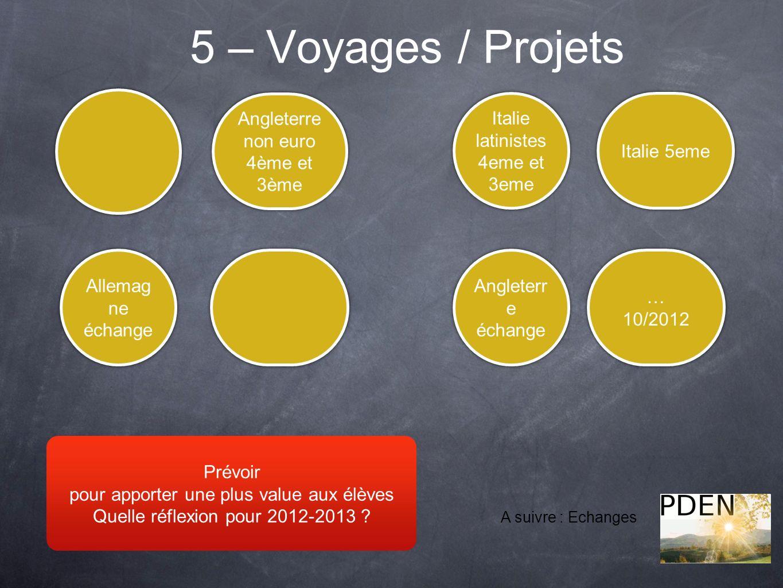 5 – Voyages / Projets Angleterre non euro 4ème et 3ème