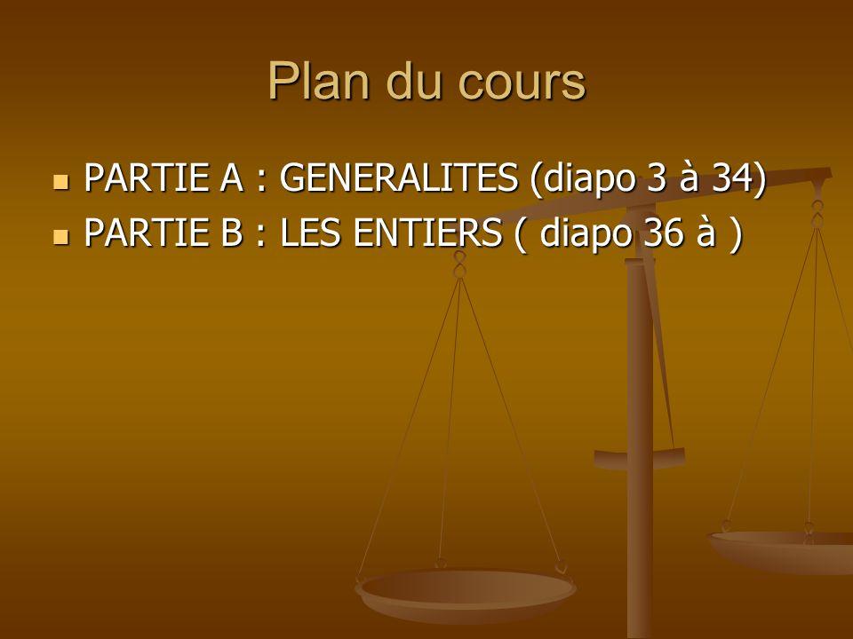 Plan du cours PARTIE A : GENERALITES (diapo 3 à 34)