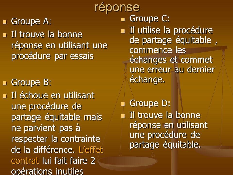 réponse Groupe C: Groupe A: