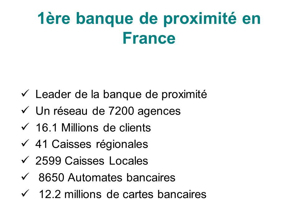 1ère banque de proximité en France