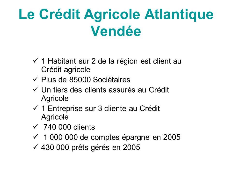 Le Crédit Agricole Atlantique Vendée