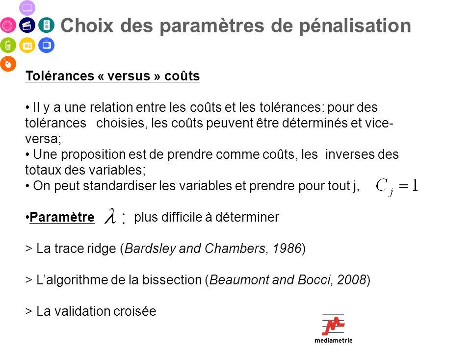 Choix des paramètres de pénalisation