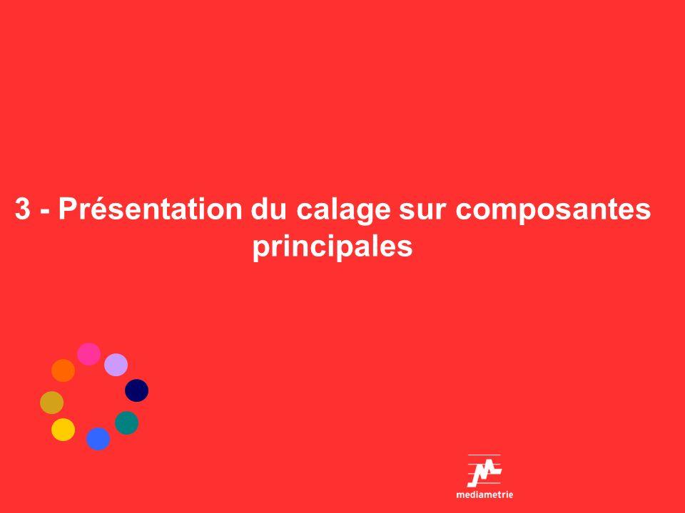 3 - Présentation du calage sur composantes principales
