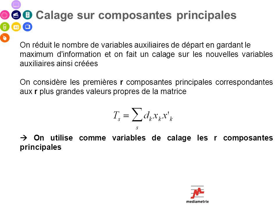 Calage sur composantes principales