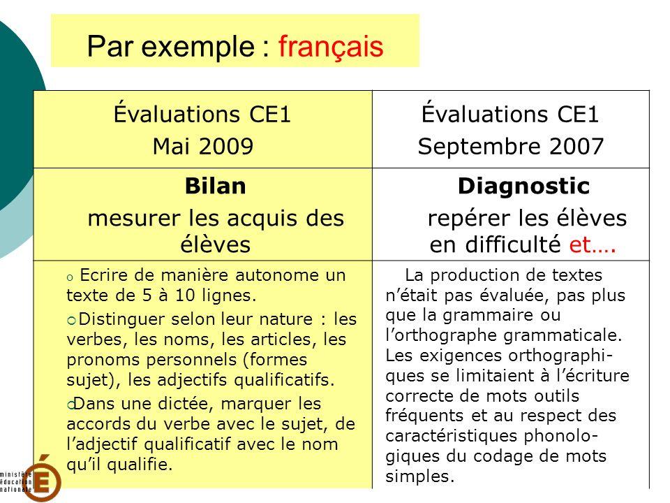 Par exemple : français Évaluations CE1 Mai 2009 Septembre 2007 Bilan