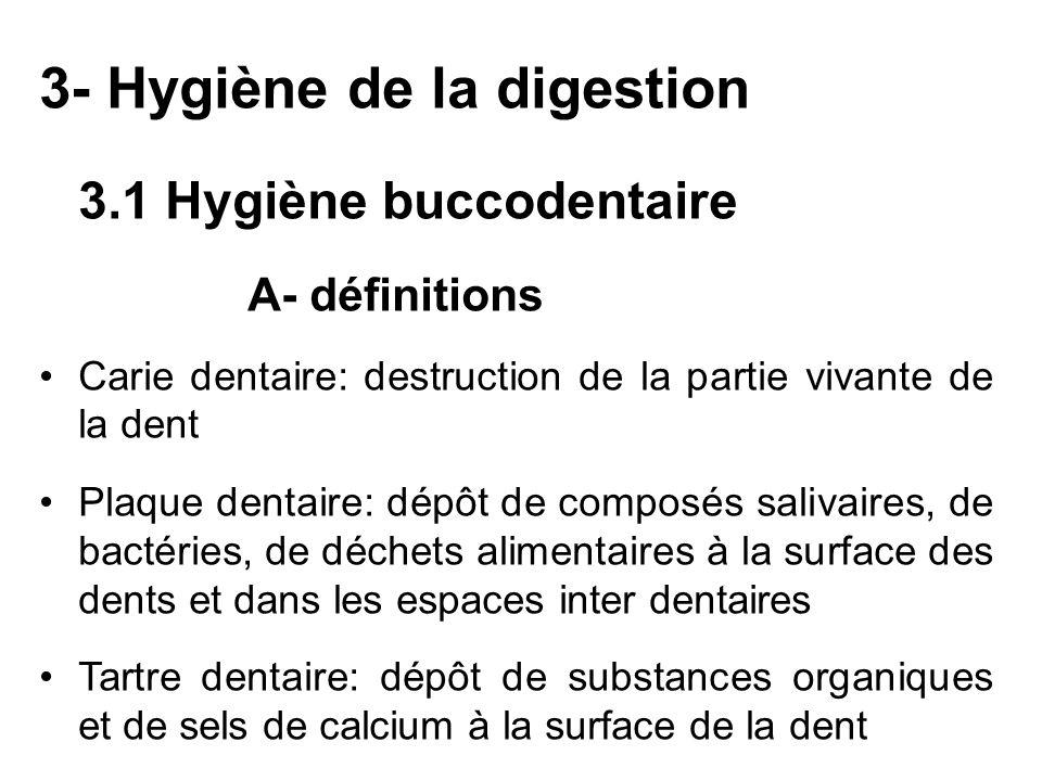 3- Hygiène de la digestion 3.1 Hygiène buccodentaire