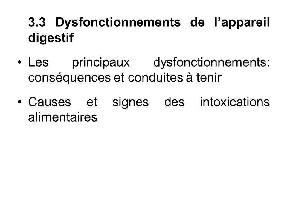3.3 Dysfonctionnements de l'appareil digestif