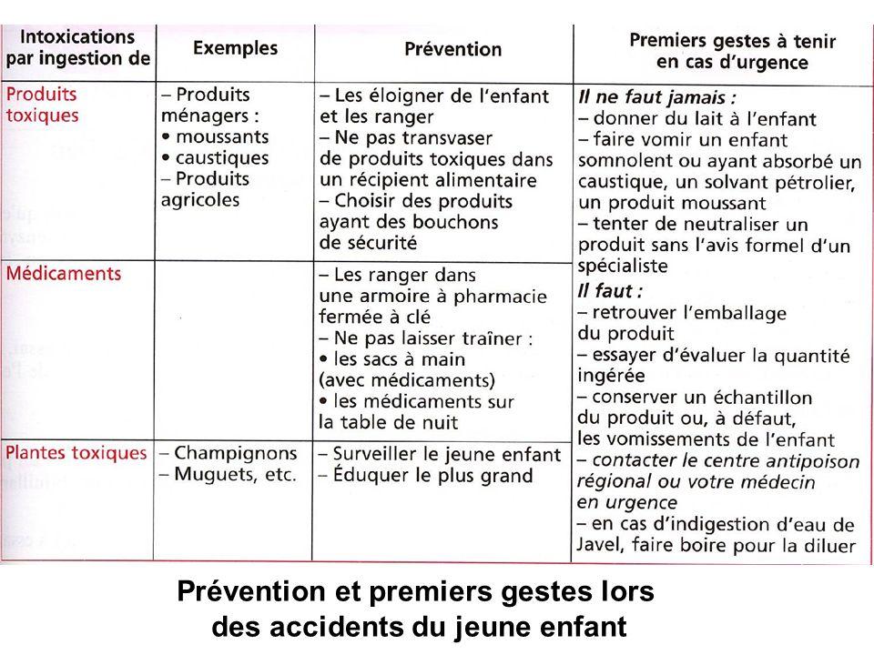 Prévention et premiers gestes lors des accidents du jeune enfant