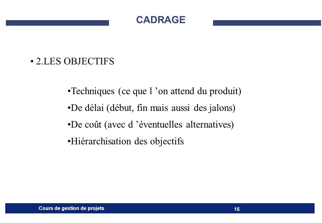 CADRAGE 2.LES OBJECTIFS. Techniques (ce que l 'on attend du produit) De délai (début, fin mais aussi des jalons)
