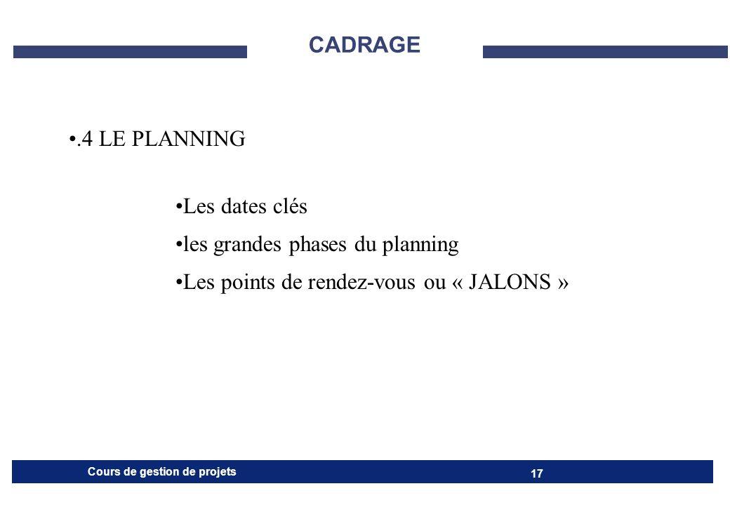 CADRAGE.4 LE PLANNING.Les dates clés. les grandes phases du planning.