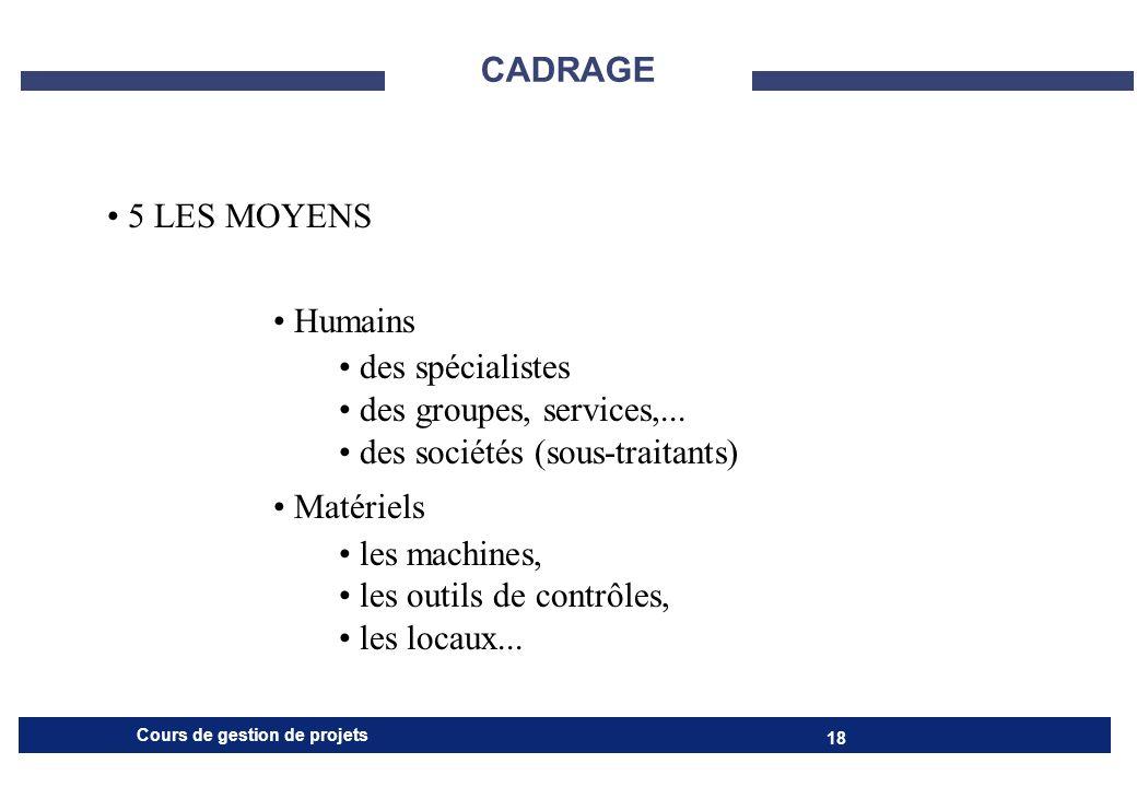 CADRAGE 5 LES MOYENS. Humains. des spécialistes. des groupes, services,... des sociétés (sous-traitants)