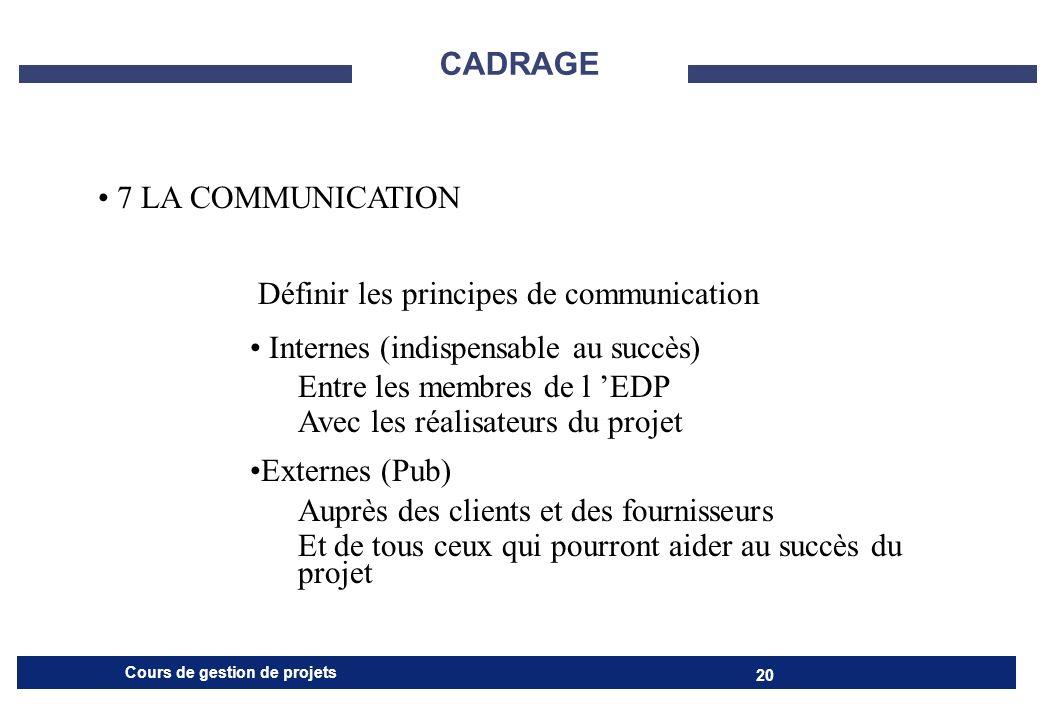 CADRAGE 7 LA COMMUNICATION. Définir les principes de communication. Internes (indispensable au succès)
