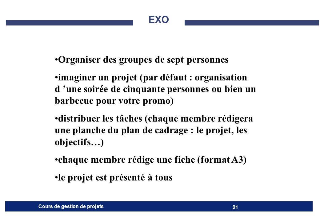EXOOrganiser des groupes de sept personnes.