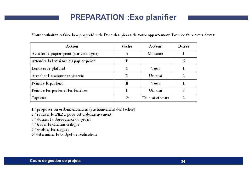 PREPARATION :Exo planifier