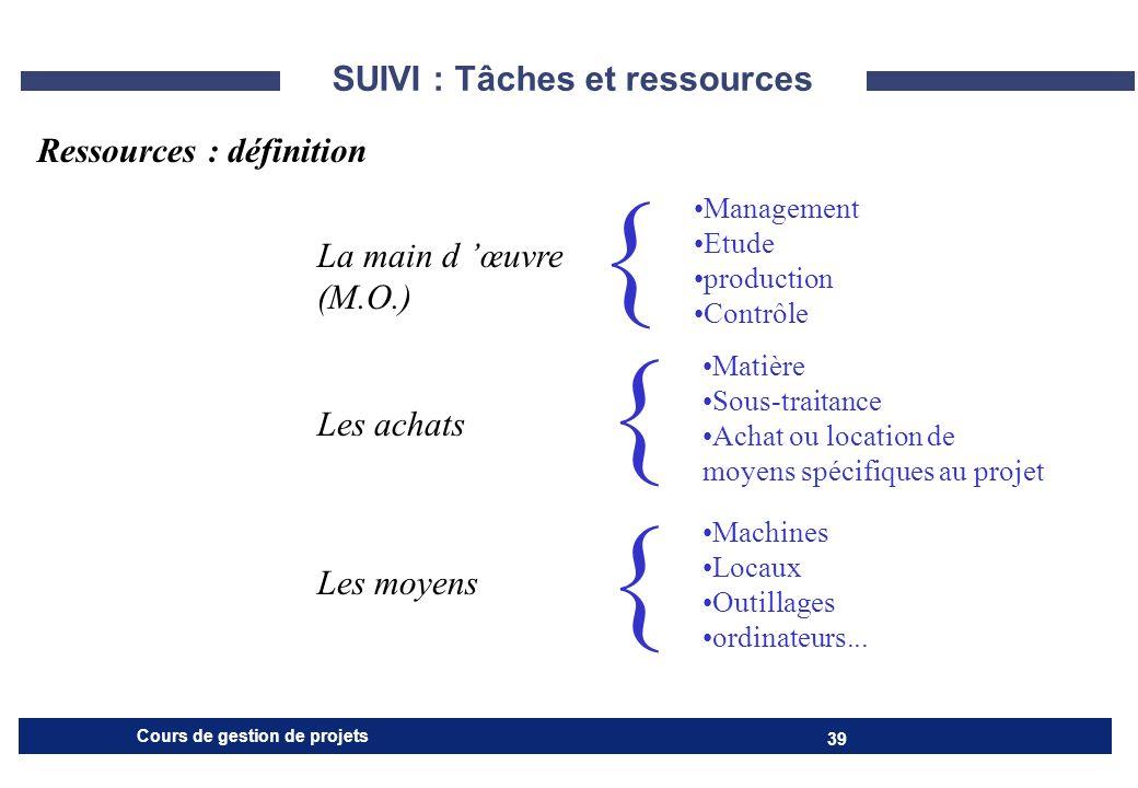 SUIVI : Tâches et ressources
