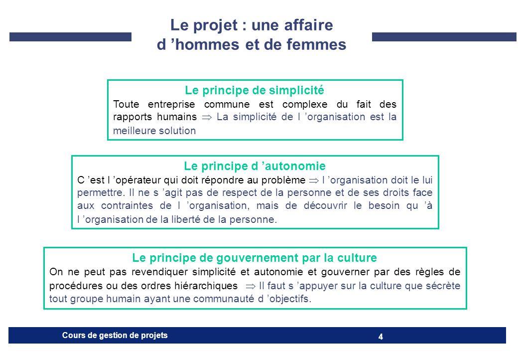 Le projet : une affaire d 'hommes et de femmes