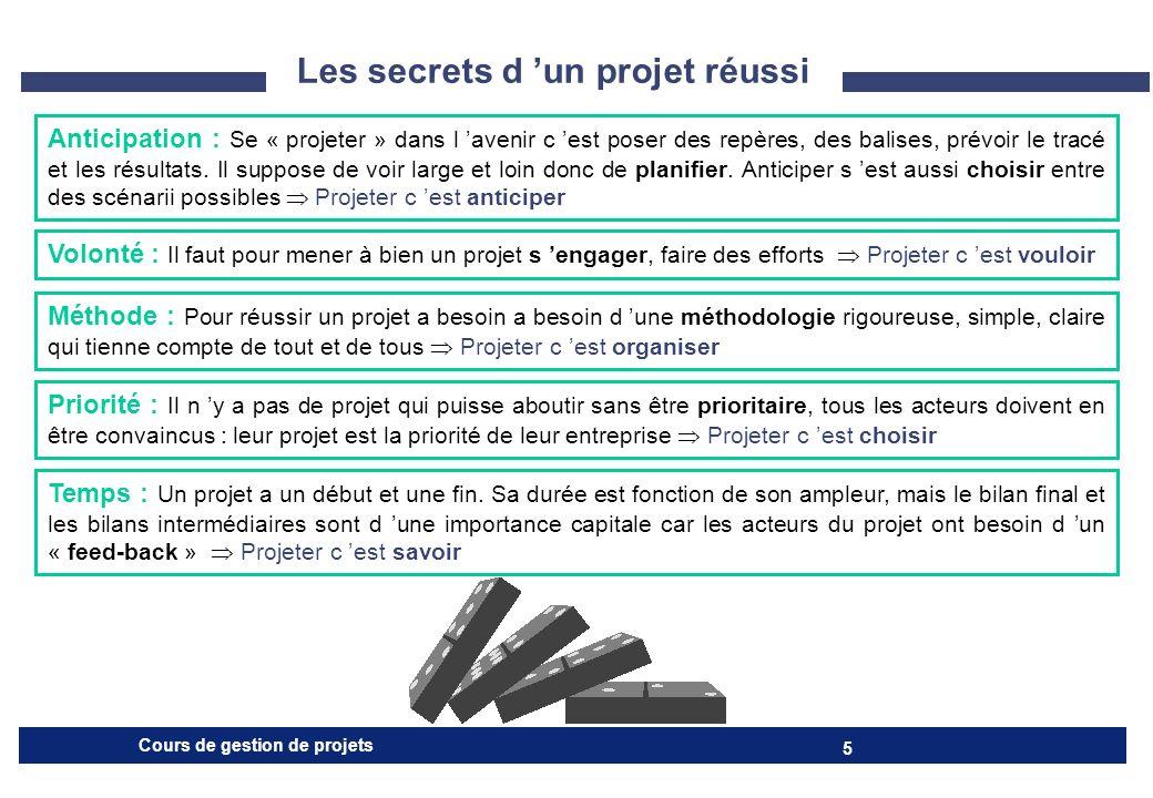 Les secrets d 'un projet réussi