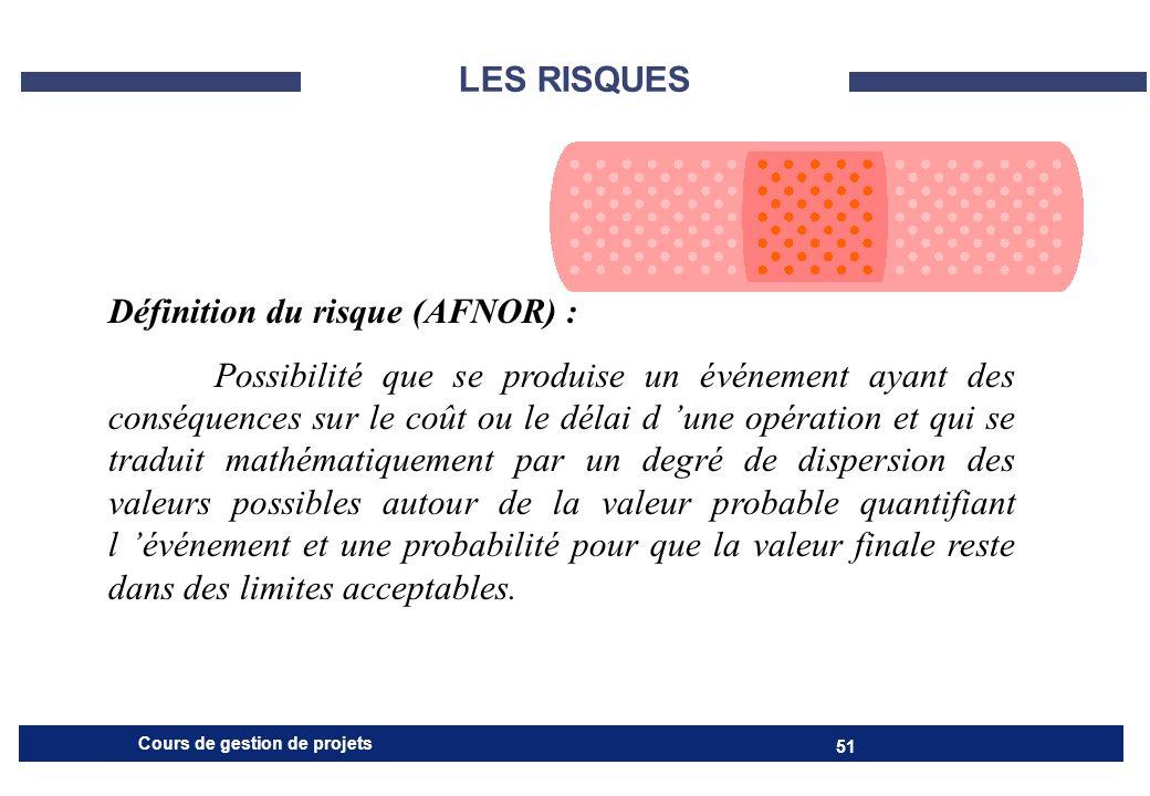 LES RISQUES Définition du risque (AFNOR) :