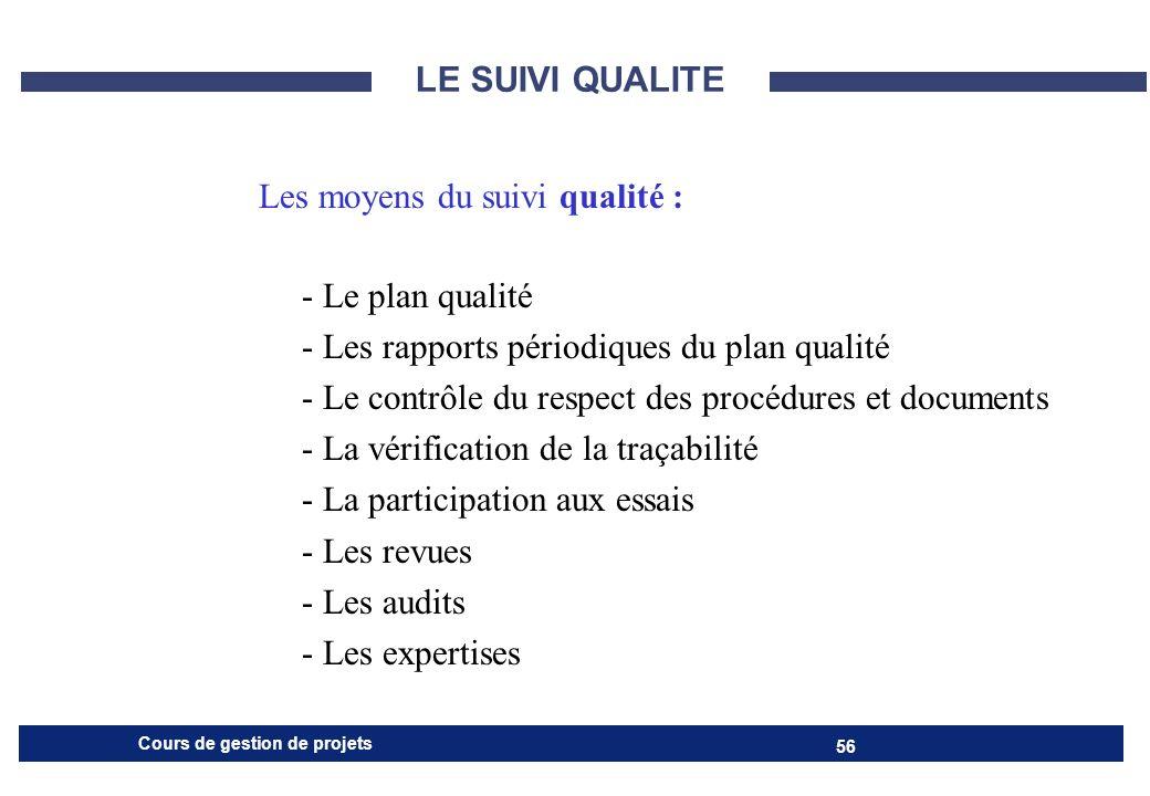 LE SUIVI QUALITE Les moyens du suivi qualité : - Le plan qualité. - Les rapports périodiques du plan qualité.