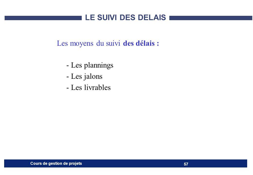 LE SUIVI DES DELAIS Les moyens du suivi des délais : - Les plannings - Les jalons - Les livrables