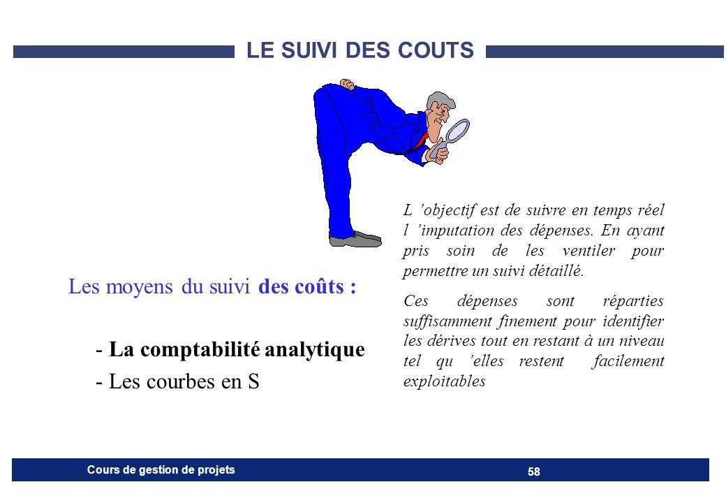 Les moyens du suivi des coûts : - La comptabilité analytique