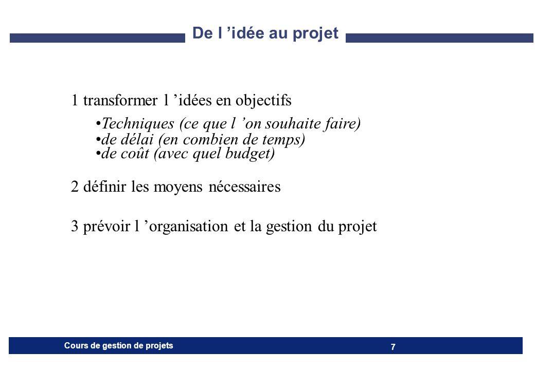 De l 'idée au projet1 transformer l 'idées en objectifs. Techniques (ce que l 'on souhaite faire) de délai (en combien de temps)