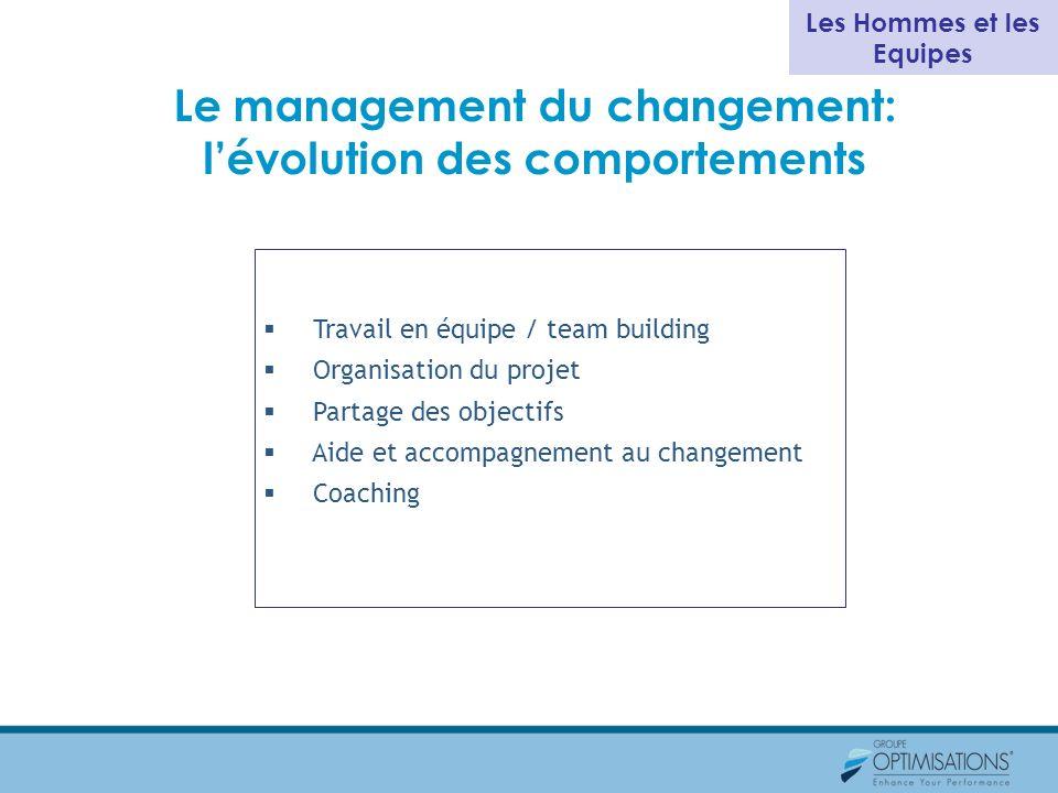 Le management du changement: l'évolution des comportements