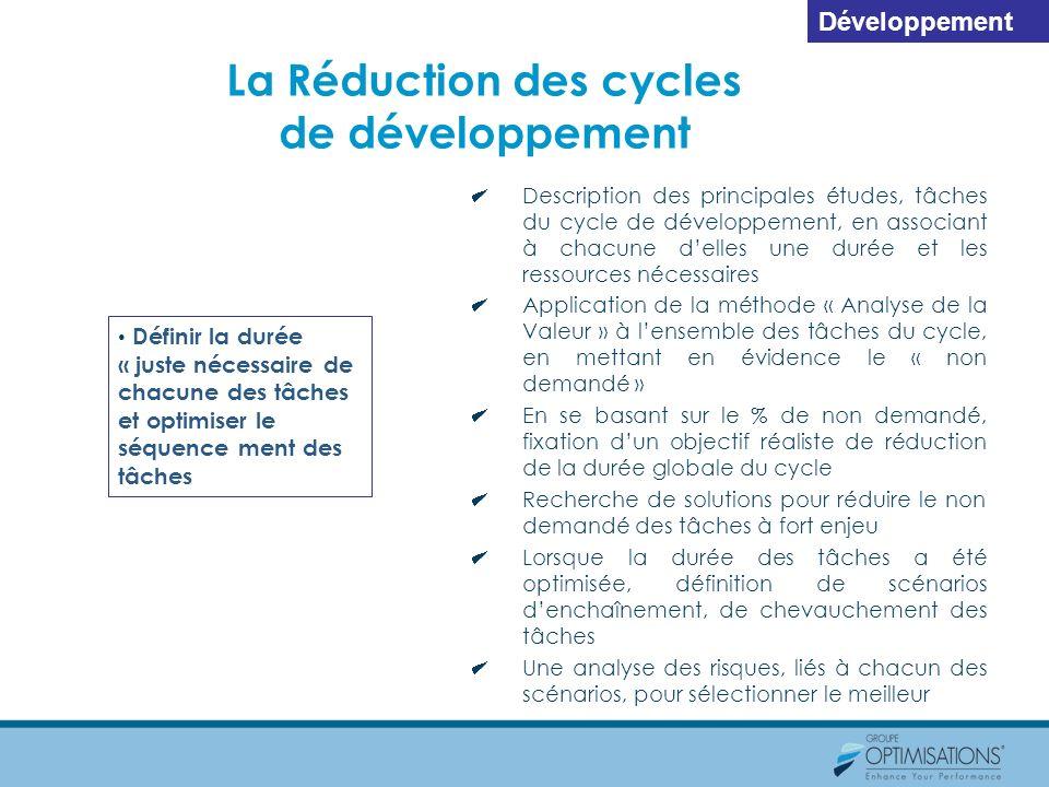 La Réduction des cycles de développement