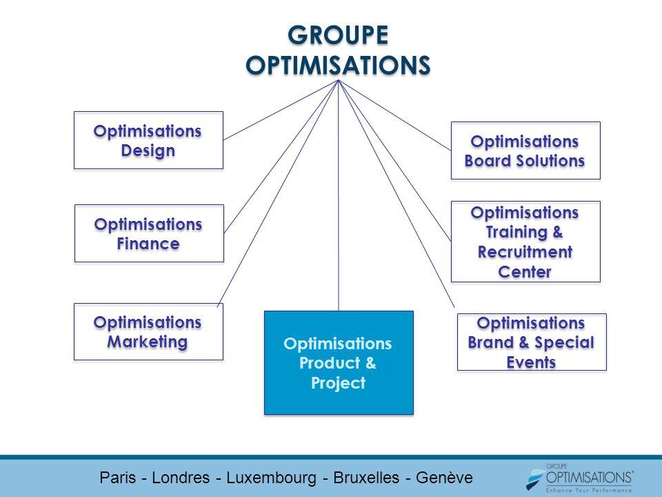 GROUPE OPTIMISATIONS Optimisations Design Optimisations