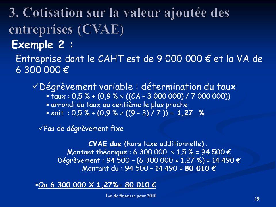 3. Cotisation sur la valeur ajoutée des entreprises (CVAE)